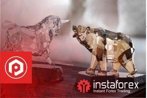 About Instaforex